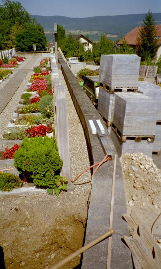 Friedhof, Wahlen